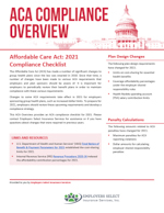 Affordable Care Act 2021 Compliance Checklist 10-27-20